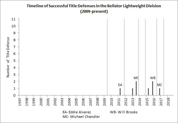 05lightweight